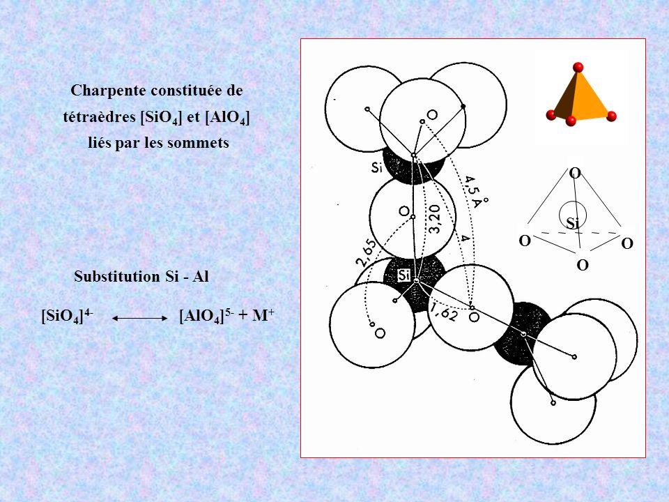 Charpente constituée de tétraèdres [SiO4] et [AlO4]